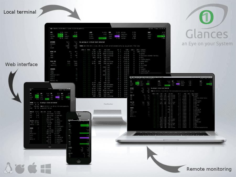araw.githubusercontent.com_nicolargo_glances_develop_docs_images_glances_responsive_webdesign.
