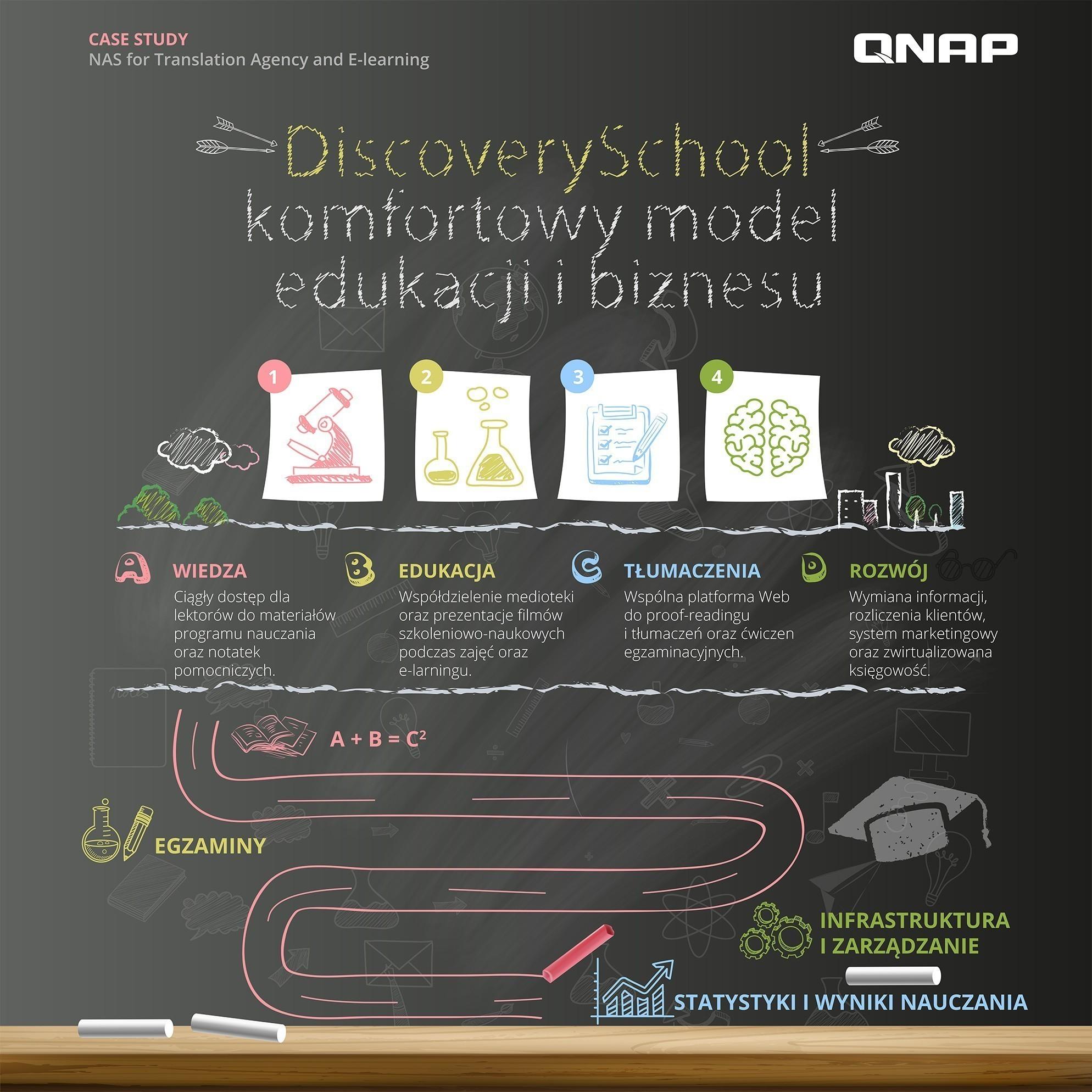 Discovery-School---Komfortowy-Model-Edukacji-i-Biznesu.