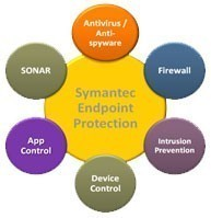 symantec-endpoint-protection-schema-1.
